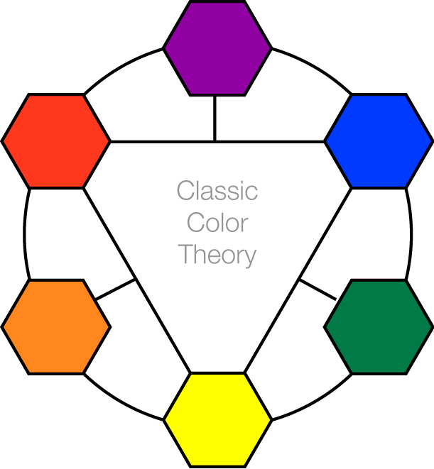 classic-color-theory