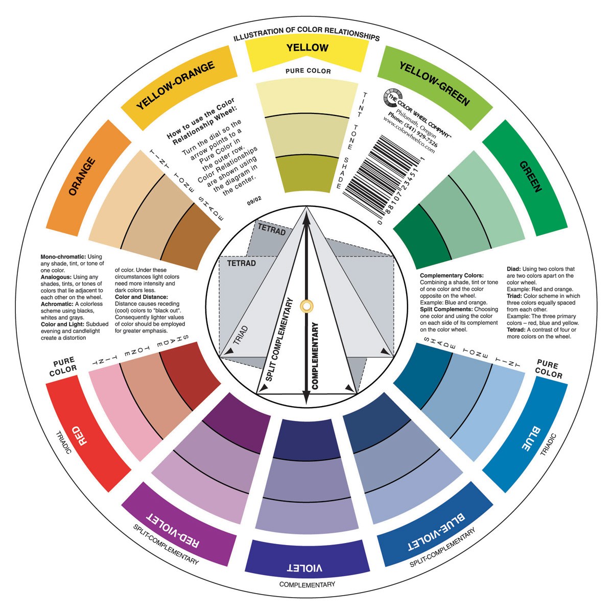 Traditional Theory of Complementary Colors