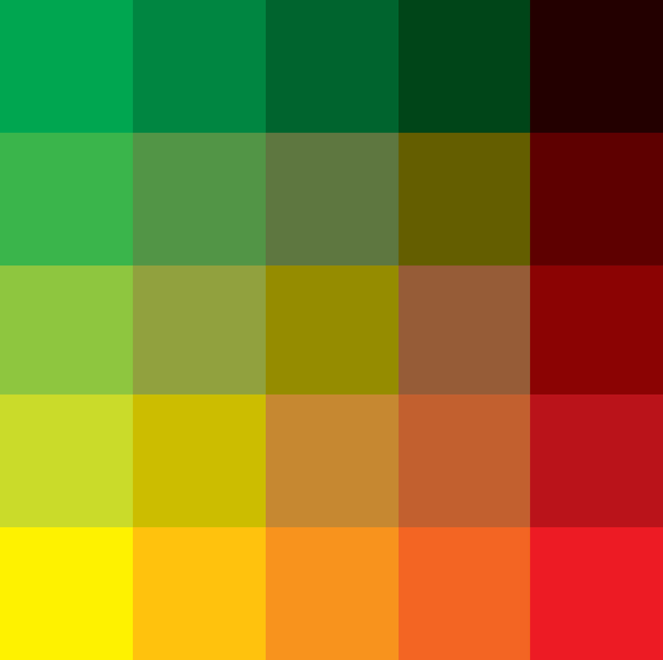 Red + Green = Yellow- Understanding color with How Art Works