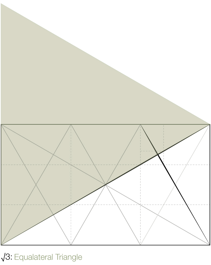 Diagram 8: Equilateral Triangle