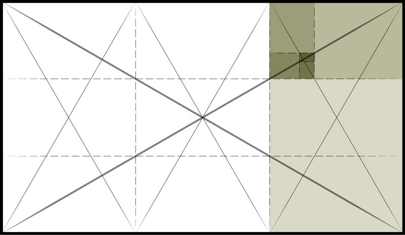 Diagram 2: √3 Subdivisions